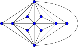 2000px-Goldner-Harary_graph.svg