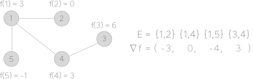 graph-gradient.png
