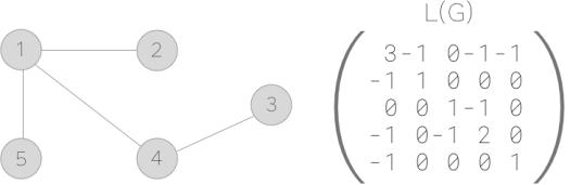 laplacian-example.png